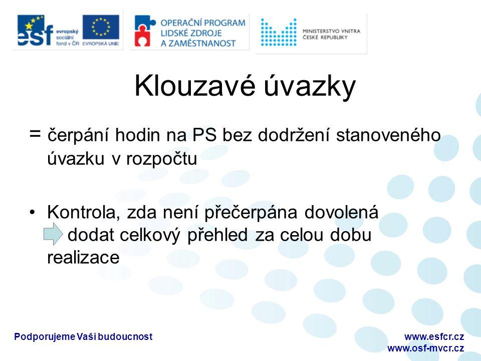 Klouzavé úvazky = čerpání hodin na PS bez dodržení stanoveného úvazku v rozpočtu Kontrola, zda není přečerpána dovolená dodat celkový přehled za celou dobu realizace Podporujeme Vaši budoucnostwww.esfcr.cz www.osf-mvcr.cz