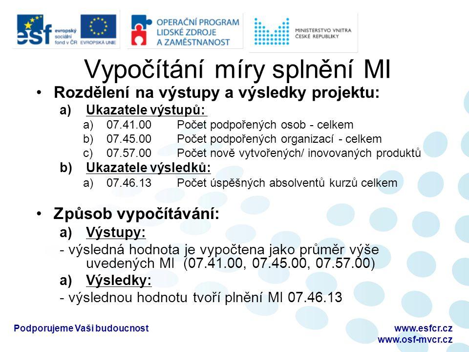 6. Povinnosti příjemce po ukončení projektu Podporujeme Vaši budoucnostwww.esfcr.cz www.osf-mvcr.cz