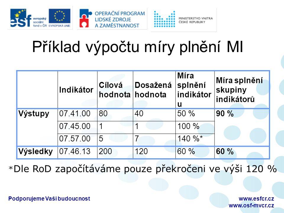 5. Finanční část Podporujeme Vaši budoucnostwww.esfcr.cz www.osf-mvcr.cz