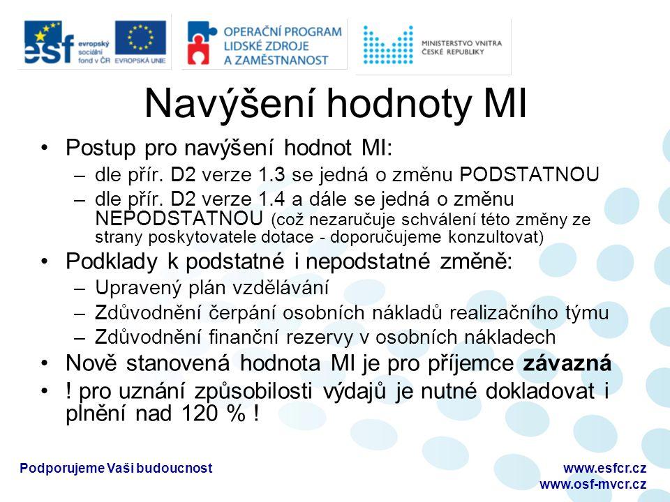 Dotazy ke kontrolám na místě Podporujeme Vaši budoucnostwww.esfcr.cz www.osf-mvcr.cz
