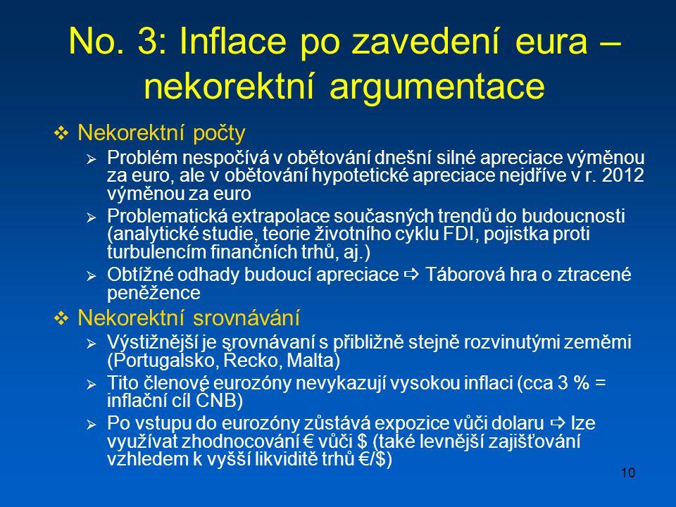 11 No. 4: V eurozóně nás nechtějí