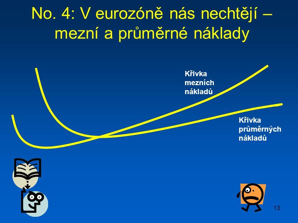14 No. 4: V eurozóně nás nechtějí - litevská inflace Termín hodnocení: květen 2006 Pramen: Eurostat