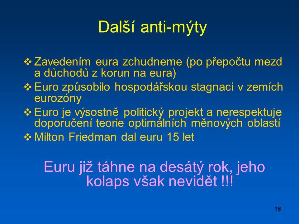 16 Další anti-mýty  Zavedením eura zchudneme (po přepočtu mezd a důchodů z korun na eura)  Euro způsobilo hospodářskou stagnaci v zemích eurozóny  Euro je výsostně politický projekt a nerespektuje doporučení teorie optimálních měnových oblastí  Milton Friedman dal euru 15 let Euru již táhne na desátý rok, jeho kolaps však nevidět !!!