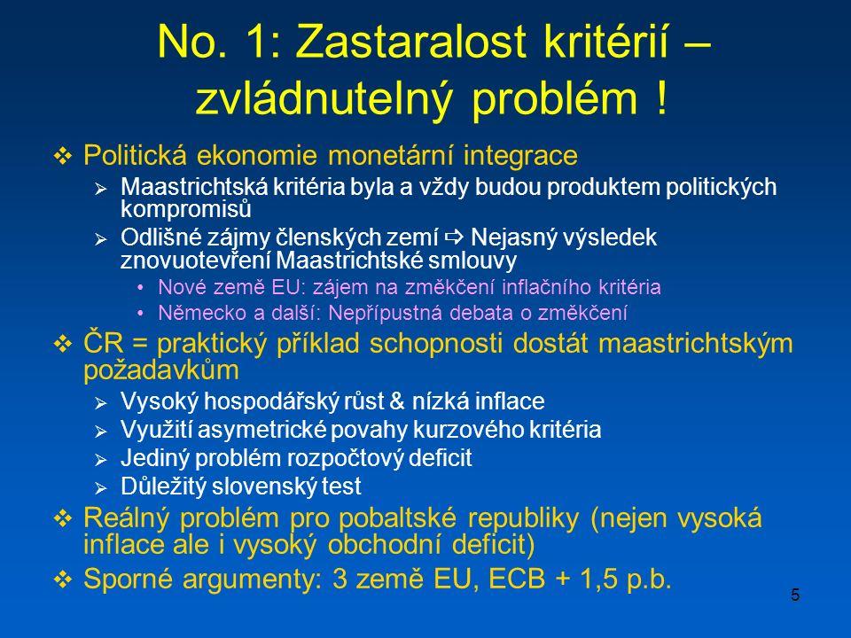 5 No.1: Zastaralost kritérií – zvládnutelný problém .