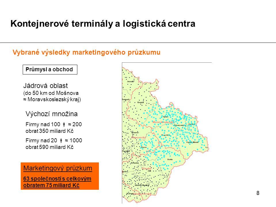 8 Vybrané výsledky marketingového průzkumu Jádrová oblast (do 50 km od Mošnova ≈ Moravskoslezský kraj) Marketingový průzkum 63 společností s celkovým