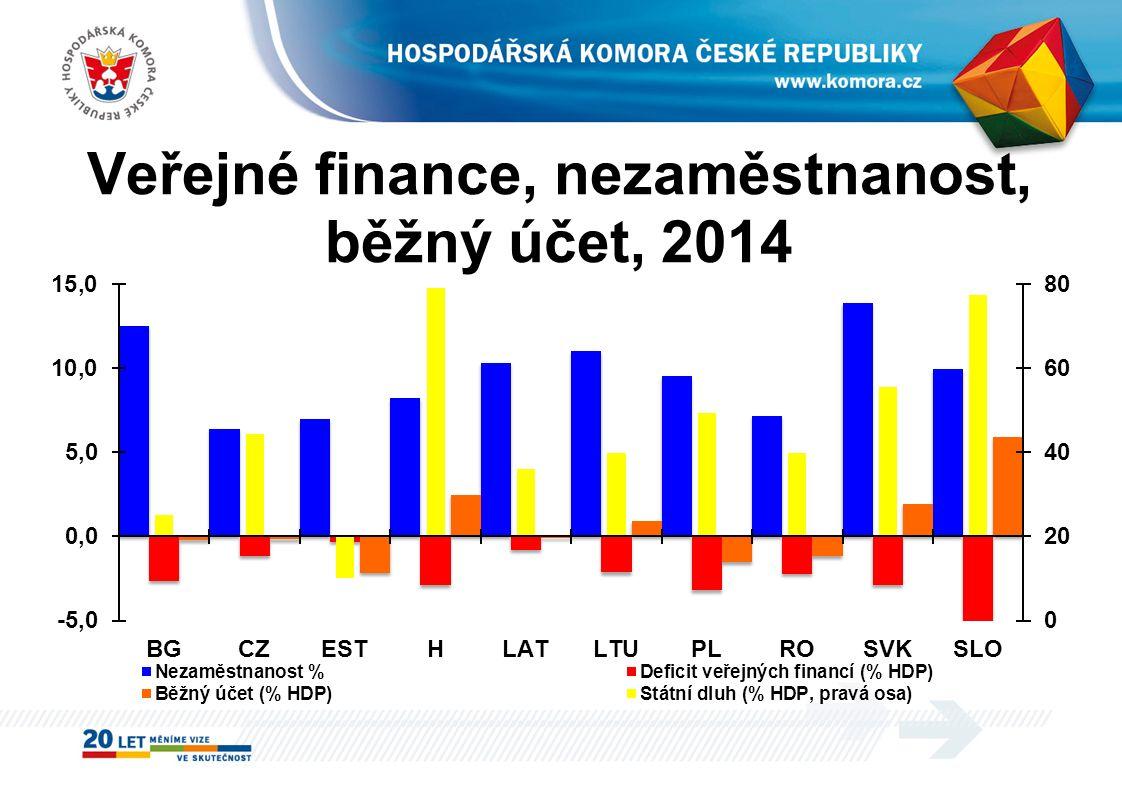 Veřejné finance, nezaměstnanost, běžný účet, 2014