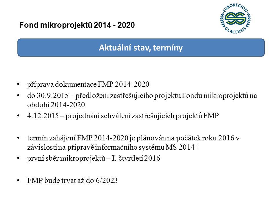 Aktuální stav, termíny příprava dokumentace FMP 2014-2020 do 30.9.2015 – předložení zastřešujícího projektu Fondu mikroprojektů na období 2014-2020 4.12.2015 – projednání schválení zastřešujících projektů FMP termín zahájení FMP 2014-2020 je plánován na počátek roku 2016 v závislosti na přípravě informačního systému MS 2014+ první sběr mikroprojektů – I.