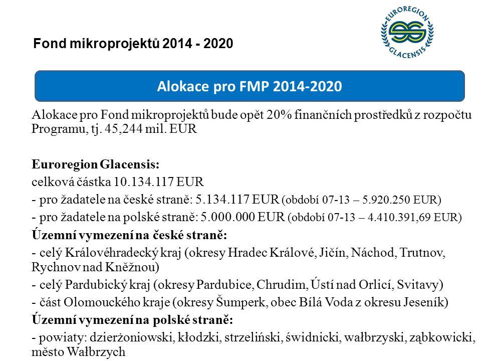 Alokace pro FMP 2014-2020 Fond mikroprojektů 2014 - 2020 Alokace pro Fond mikroprojektů bude opět 20% finančních prostředků z rozpočtu Programu, tj.