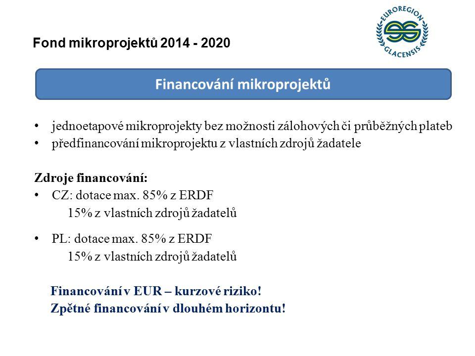 Financování mikroprojektů jednoetapové mikroprojekty bez možnosti zálohových či průběžných plateb předfinancování mikroprojektu z vlastních zdrojů žadatele Zdroje financování: CZ: dotace max.