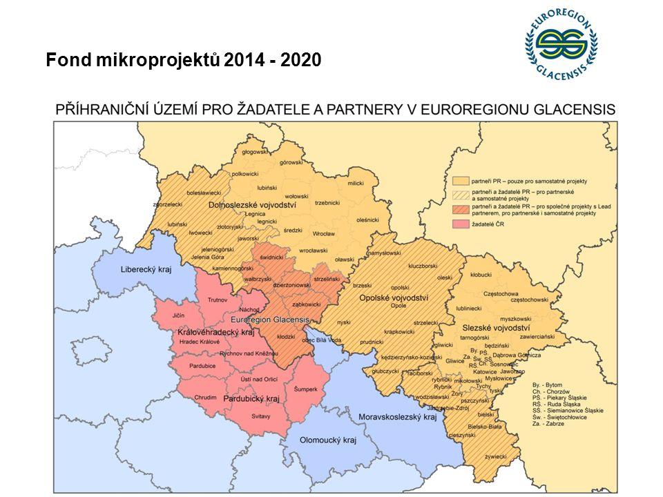 Princip Vedoucího partnera -u mikroprojektů novinkou -pouze pro partnery ze stejného euroregionu -předložení jedné společné žádosti o dotaci na mikroprojekt za oba, resp.