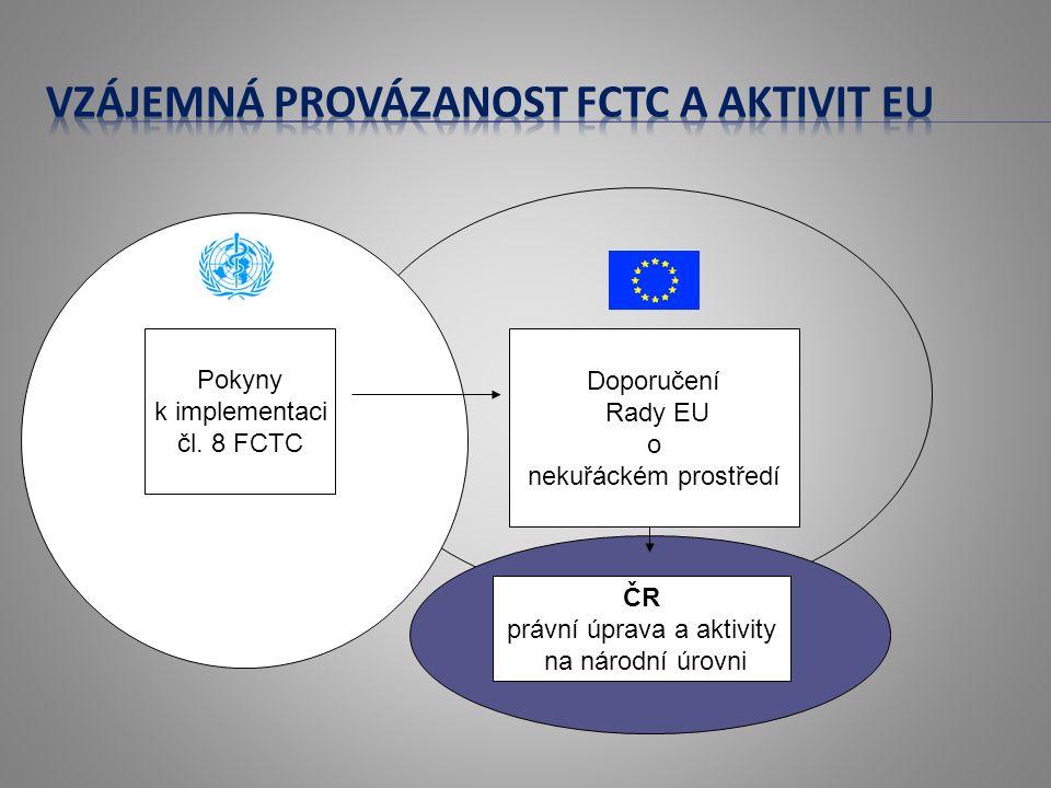 Pokyny k implementaci čl. 8 FCTC Doporučení Rady EU o nekuřáckém prostředí ČR právní úprava a aktivity na národní úrovni
