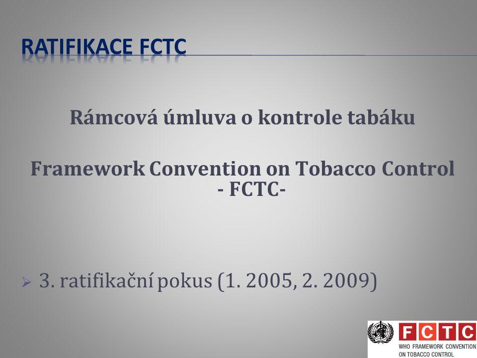 Rámcová úmluva o kontrole tabáku Framework Convention on Tobacco Control - FCTC-  3. ratifikační pokus (1. 2005, 2. 2009)
