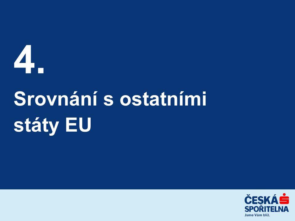 4. Srovnání s ostatními státy EU