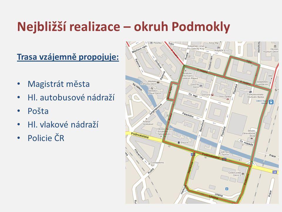 Nejbližší realizace – okruh Podmokly Trasa vzájemně propojuje: Magistrát města Hl.