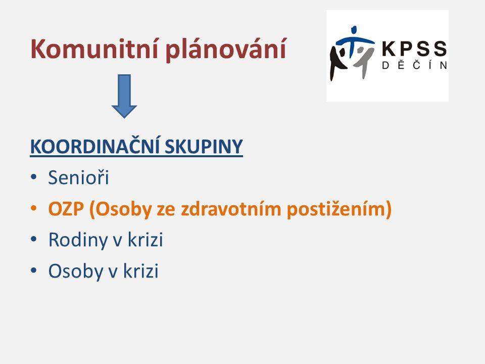 Komunitní plánování KOORDINAČNÍ SKUPINY Senioři OZP (Osoby ze zdravotním postižením) Rodiny v krizi Osoby v krizi