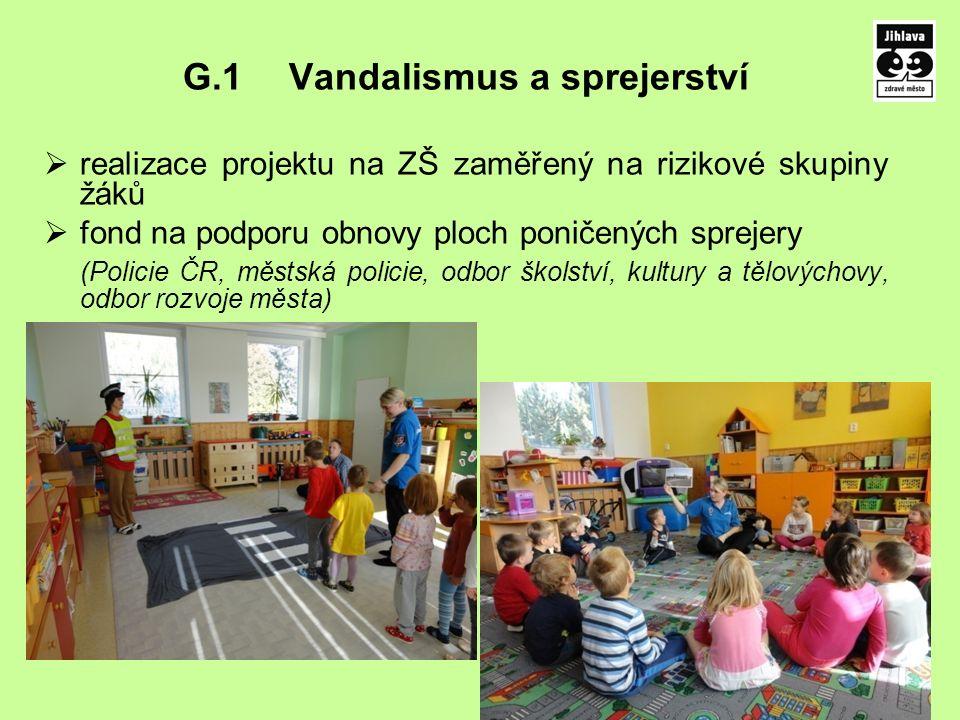 G.1 Vandalismus a sprejerství  realizace projektu na ZŠ zaměřený na rizikové skupiny žáků  fond na podporu obnovy ploch poničených sprejery (Policie