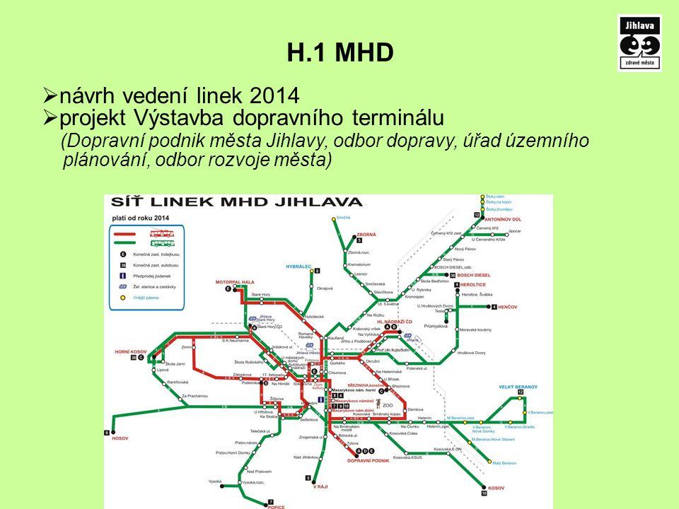 H.1 MHD  návrh vedení linek 2014  projekt Výstavba dopravního terminálu (Dopravní podnik města Jihlavy, odbor dopravy, úřad územního plánování, odbor rozvoje města)