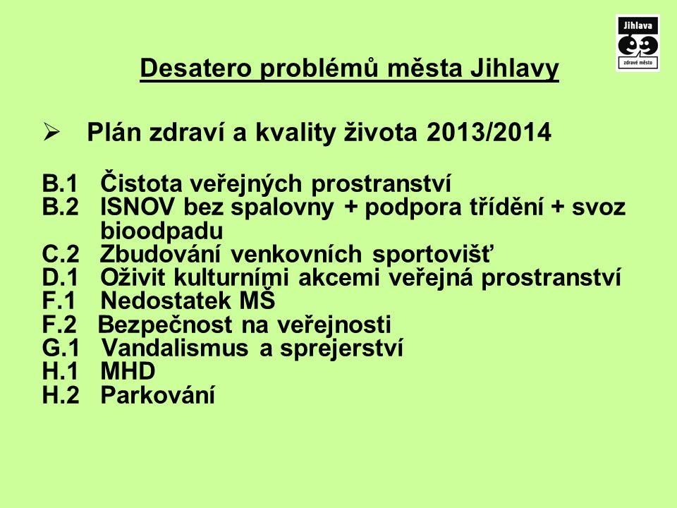 Desatero problémů města Jihlavy  Plán zdraví a kvality života 2013/2014 B.1 Čistota veřejných prostranství B.2 ISNOV bez spalovny + podpora třídění +
