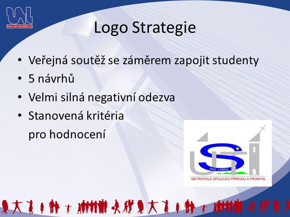 Logo Strategie Veřejná soutěž se záměrem zapojit studenty 5 návrhů Velmi silná negativní odezva Stanovená kritéria pro hodnocení