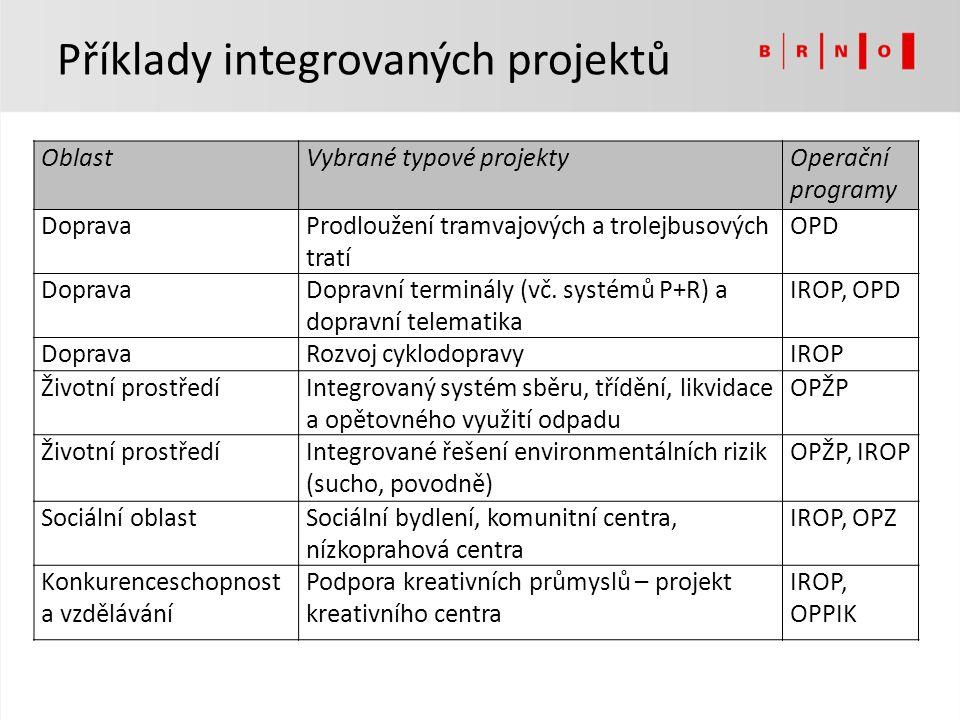 OblastVybrané typové projektyOperační programy DopravaProdloužení tramvajových a trolejbusových tratí OPD DopravaDopravní terminály (vč.