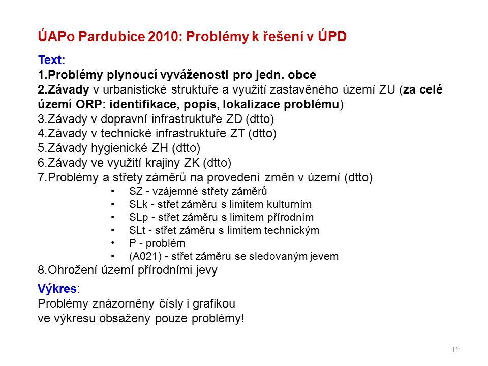 11 ÚAPo Pardubice 2010: Problémy k řešení v ÚPD Text: 1.Problémy plynoucí vyváženosti pro jedn.