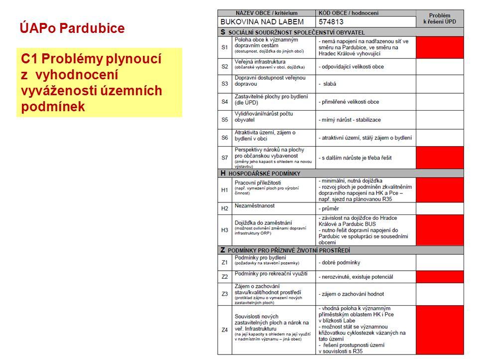 12 C1 Problémy plynoucí z vyhodnocení vyváženosti územních podmínek ÚAPo Pardubice