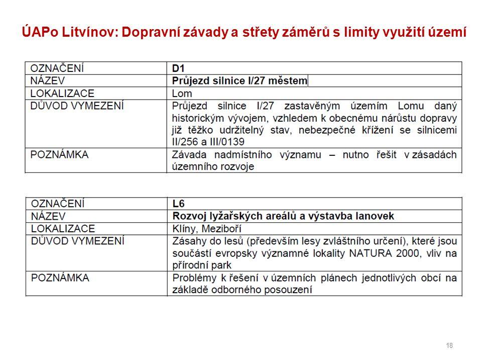 18 ÚAPo Litvínov: Dopravní závady a střety záměrů s limity využití území
