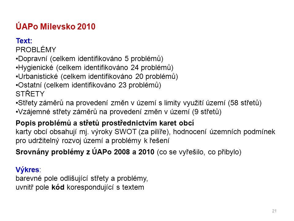 21 ÚAPo Milevsko 2010 Text: PROBLÉMY Dopravní (celkem identifikováno 5 problémů) Hygienické (celkem identifikováno 24 problémů) Urbanistické (celkem identifikováno 20 problémů) Ostatní (celkem identifikováno 23 problémů) STŘETY Střety záměrů na provedení změn v území s limity využití území (58 střetů) Vzájemné střety záměrů na provedení změn v území (9 střetů) Popis problémů a střetů prostřednictvím karet obcí karty obcí obsahují mj.