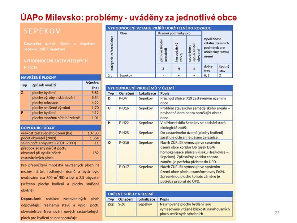 22 ÚAPo Milevsko: problémy - uváděny za jednotlivé obce