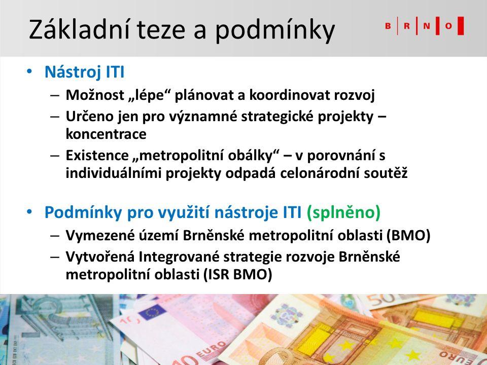 Cíl: využití nástroje ITI – intervenční strategie nejedná se tedy o klasickou strategii, ale o spíše o logickou konzistentní sadu opatření financovatelných z operačních programů, jejichž realizace podpoří rozvoj BMO Strategie popisuje i intervence, které nebudou realizovány skrze ITI (individuální projekty) Tvorba od jara 2014 do léta 2015 Informace, výstupy ke stažení průběžně zveřejňovány na www.brno.cz/itiwww.brno.cz/iti Důraz na partnerský princip Tvorba integrované strategie (1/2)