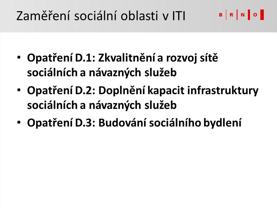 Opatření D.1: Zkvalitnění a rozvoj sítě sociálních a návazných služeb Opatření D.2: Doplnění kapacit infrastruktury sociálních a návazných služeb Opatření D.3: Budování sociálního bydlení Zaměření sociální oblasti v ITI