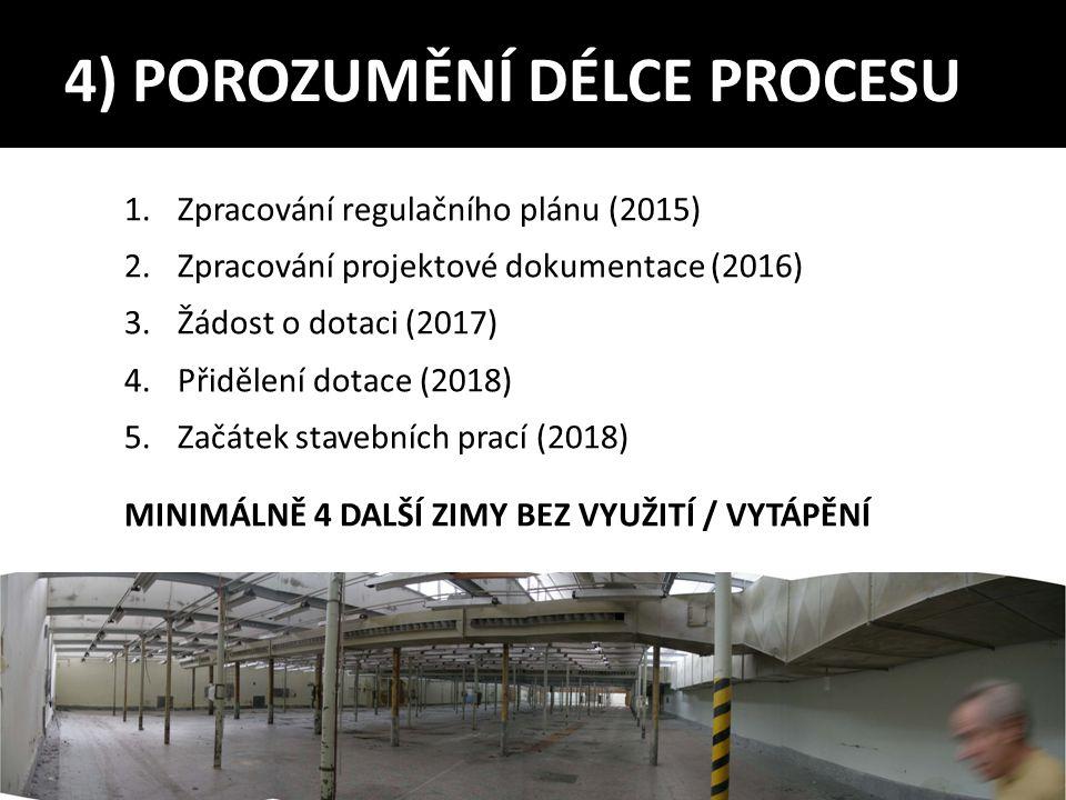 1.Zpracování regulačního plánu (2015) 2.Zpracování projektové dokumentace (2016) 3.Žádost o dotaci (2017) 4.Přidělení dotace (2018) 5.Začátek stavebních prací (2018) MINIMÁLNĚ 4 DALŠÍ ZIMY BEZ VYUŽITÍ / VYTÁPĚNÍ 4) POROZUMĚNÍ DÉLCE PROCESU