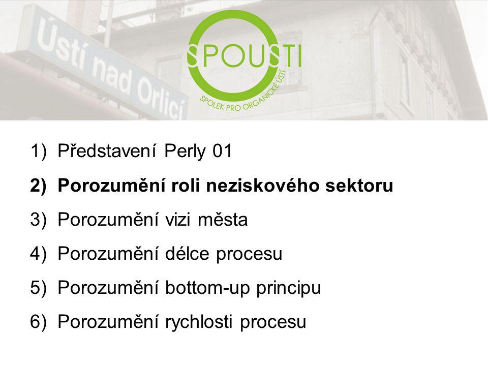 4) POROZUMĚNÍ DÉLCE PROCESU Jiří Čepelka (Sdružení nezávislých kandidátů Ústí 2014) RSDr.