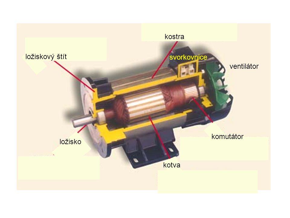 svorkovnice kostra kotva ložiskový štít ložisko ventilátor komutátor