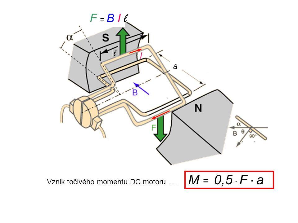Vznik točivého momentu DC motoru … M = 0,5 · F · a F = B I l l I a
