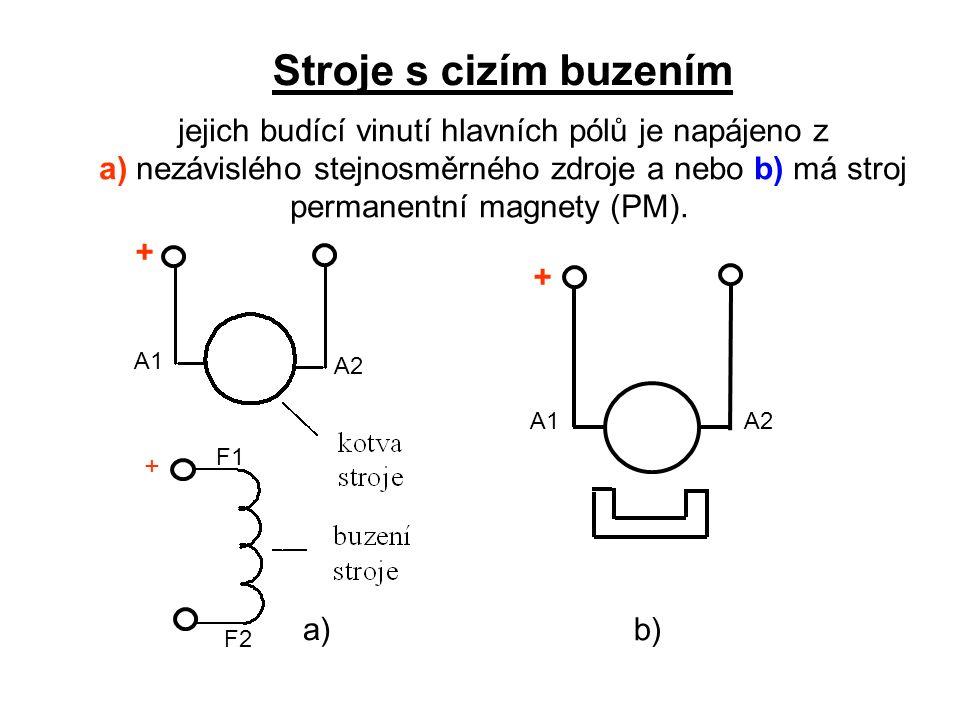 jejich budící vinutí hlavních pólů je napájeno z a) nezávislého stejnosměrného zdroje a nebo b) má stroj permanentní magnety (PM).