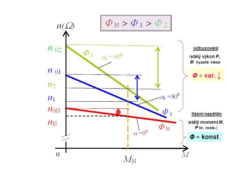 Φ = konst. Φ = var. ↓ odbuzování (stálý výkon P, M hyperb.