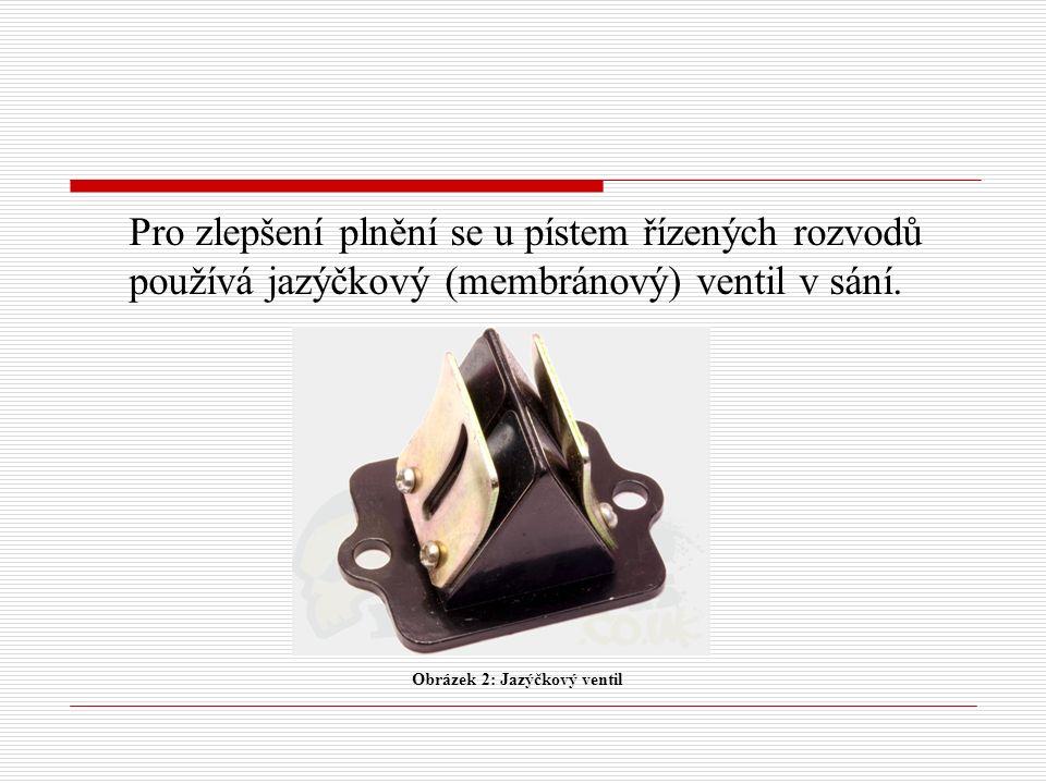 Pro zlepšení plnění se u pístem řízených rozvodů používá jazýčkový (membránový) ventil v sání. Obrázek 2: Jazýčkový ventil