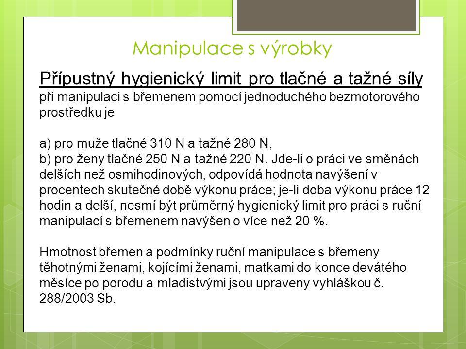 Manipulace s výrobky Přípustný hygienický limit pro tlačné a tažné síly při manipulaci s břemenem pomocí jednoduchého bezmotorového prostředku je a) pro muže tlačné 310 N a tažné 280 N, b) pro ženy tlačné 250 N a tažné 220 N.