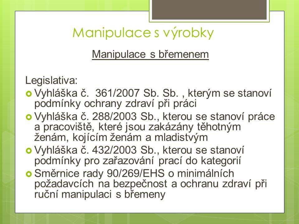 Manipulace s výrobky Manipulace s břemenem Legislativa:  Vyhláška č.
