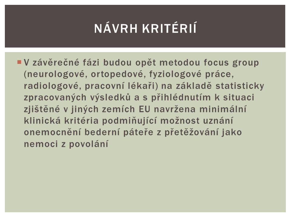  V závěrečné fázi budou opět metodou focus group (neurologové, ortopedové, fyziologové práce, radiologové, pracovní lékaři) na základě statisticky zpracovaných výsledků a s přihlédnutím k situaci zjištěné v jiných zemích EU navržena minimální klinická kritéria podmiňující možnost uznání onemocnění bederní páteře z přetěžování jako nemoci z povolání NÁVRH KRITÉRIÍ