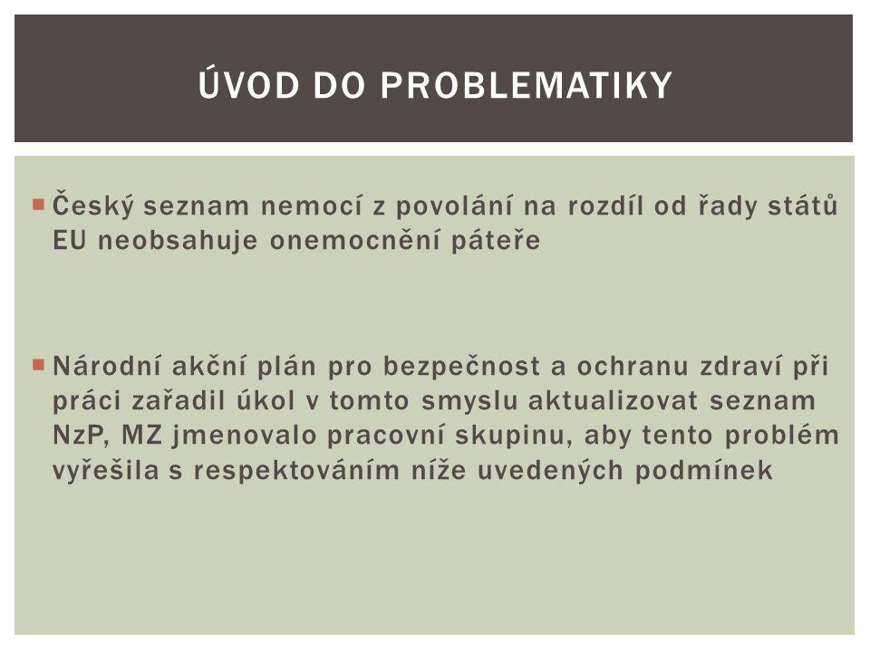  Český seznam nemocí z povolání na rozdíl od řady států EU neobsahuje onemocnění páteře  Národní akční plán pro bezpečnost a ochranu zdraví při práci zařadil úkol v tomto smyslu aktualizovat seznam NzP, MZ jmenovalo pracovní skupinu, aby tento problém vyřešila s respektováním níže uvedených podmínek ÚVOD DO PROBLEMATIKY