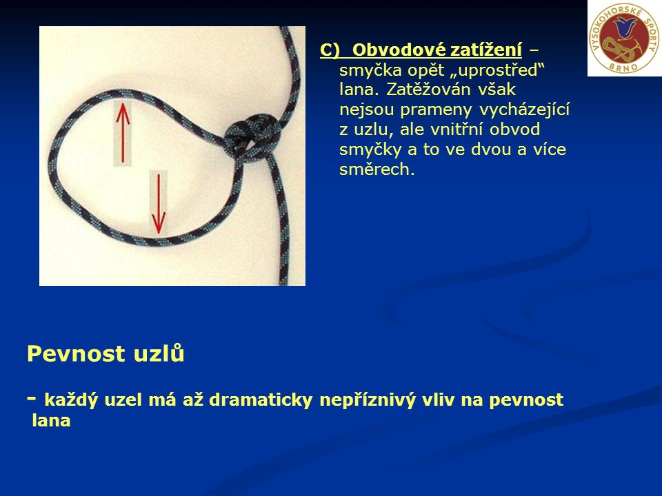 """C) Obvodové zatížení – smyčka opět """"uprostřed"""" lana. Zatěžován však nejsou prameny vycházející z uzlu, ale vnitřní obvod smyčky a to ve dvou a více sm"""