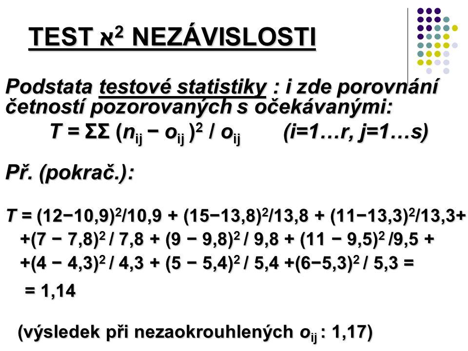 Podstata testové statistiky : i zde porovnání četností pozorovaných s očekávanými: T = ΣΣ (n ij − o ij ) 2 / o ij (i=1…r, j=1…s) Př.