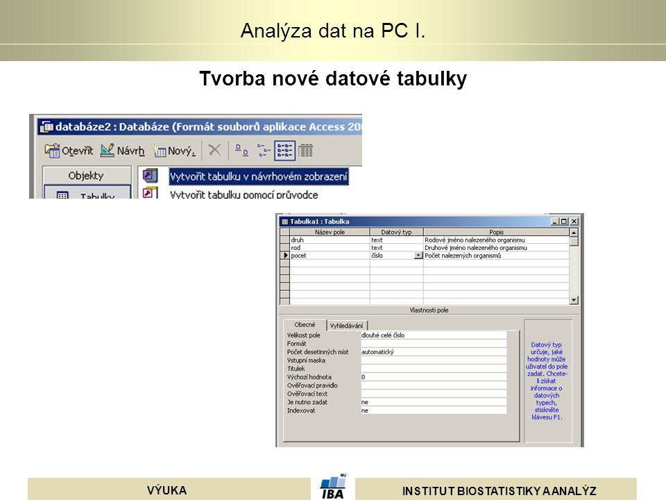 INSTITUT BIOSTATISTIKY A ANALÝZ VÝUKA Analýza dat na PC I. Tvorba nové datové tabulky