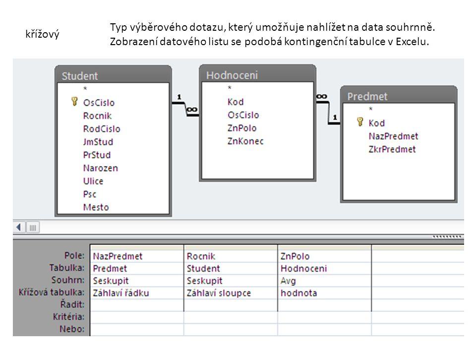 křížový Typ výběrového dotazu, který umožňuje nahlížet na data souhrnně.