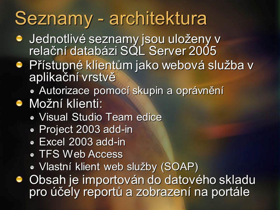 Seznamy - architektura Jednotlivé seznamy jsou uloženy v relační databázi SQL Server 2005 Přístupné klientům jako webová služba v aplikační vrstvě Autorizace pomocí skupin a oprávnění Možní klienti: Visual Studio Team edice Project 2003 add-in Excel 2003 add-in TFS Web Access Vlastní klient web služby (SOAP) Obsah je importován do datového skladu pro účely reportů a zobrazení na portále
