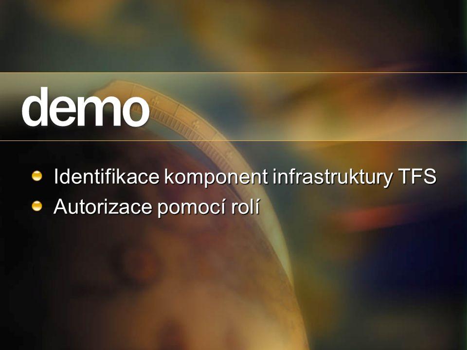 Identifikace komponent infrastruktury TFS Autorizace pomocí rolí