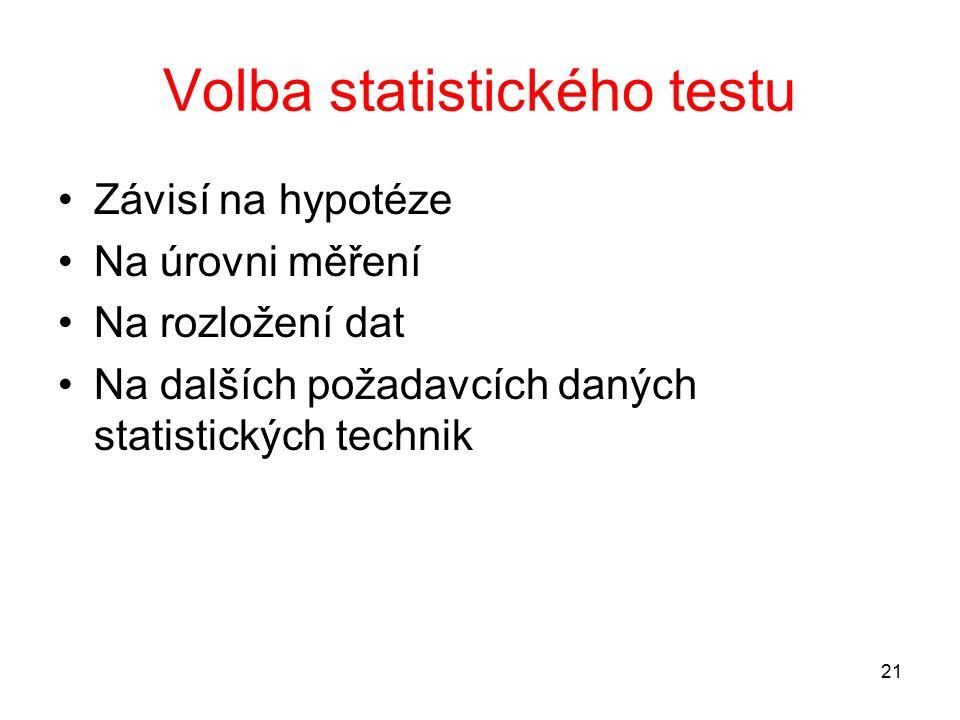 Volba statistického testu Závisí na hypotéze Na úrovni měření Na rozložení dat Na dalších požadavcích daných statistických technik 21