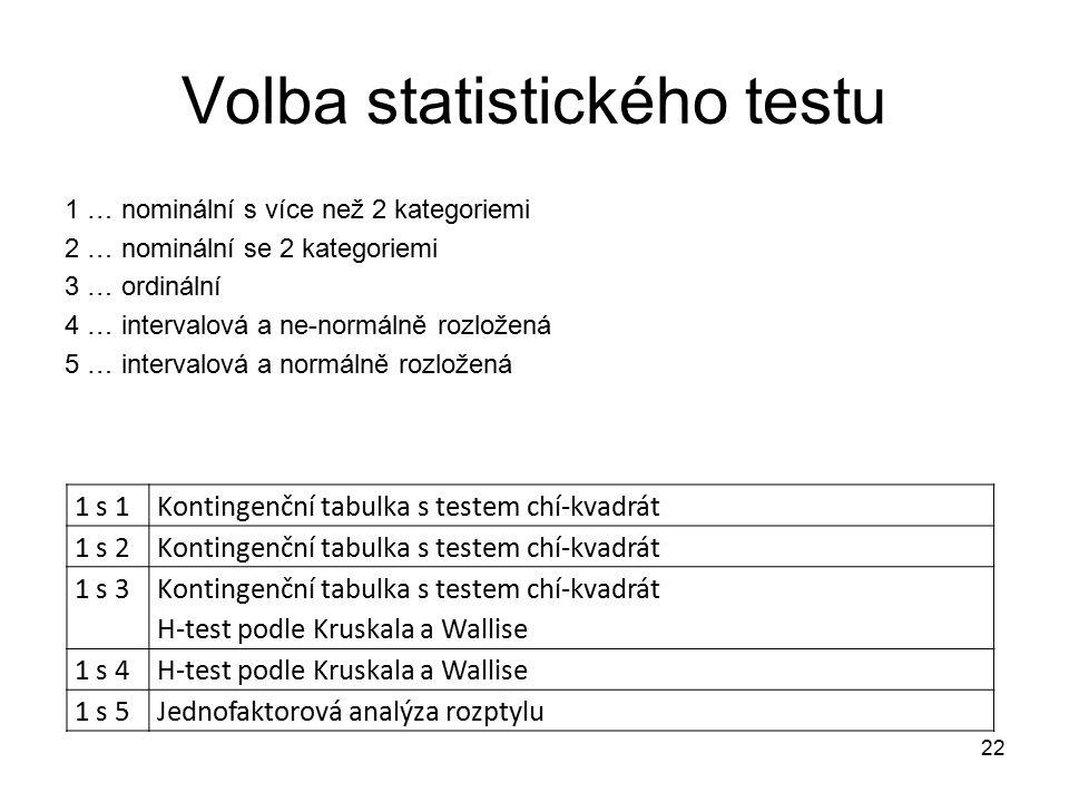 Volba statistického testu 1 … nominální s více než 2 kategoriemi 2 … nominální se 2 kategoriemi 3 … ordinální 4 … intervalová a ne-normálně rozložená 5 … intervalová a normálně rozložená 22 1 s 1Kontingenční tabulka s testem chí-kvadrát 1 s 2Kontingenční tabulka s testem chí-kvadrát 1 s 3 Kontingenční tabulka s testem chí-kvadrát H-test podle Kruskala a Wallise 1 s 4H-test podle Kruskala a Wallise 1 s 5Jednofaktorová analýza rozptylu